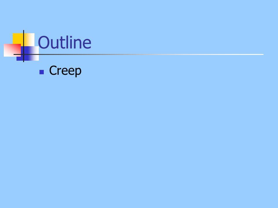 Outline Creep