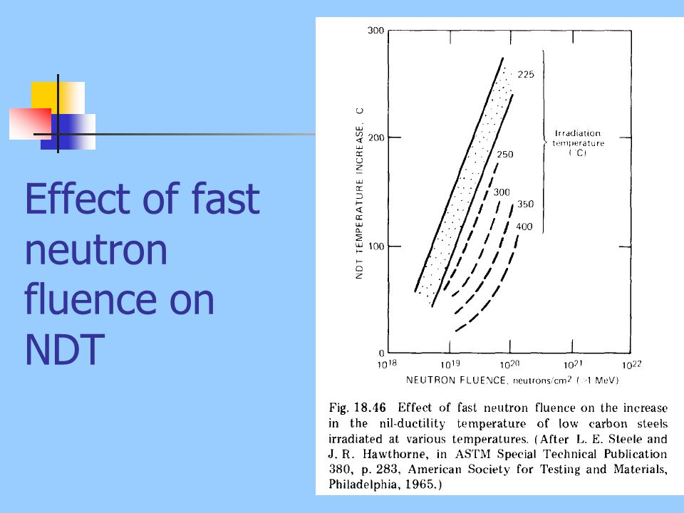 Effect of fast neutron fluence on NDT