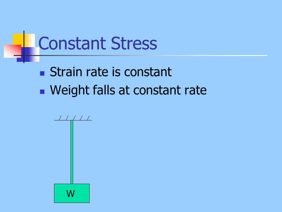 Constant Stress Strain rate is constant Weight falls at constant rate