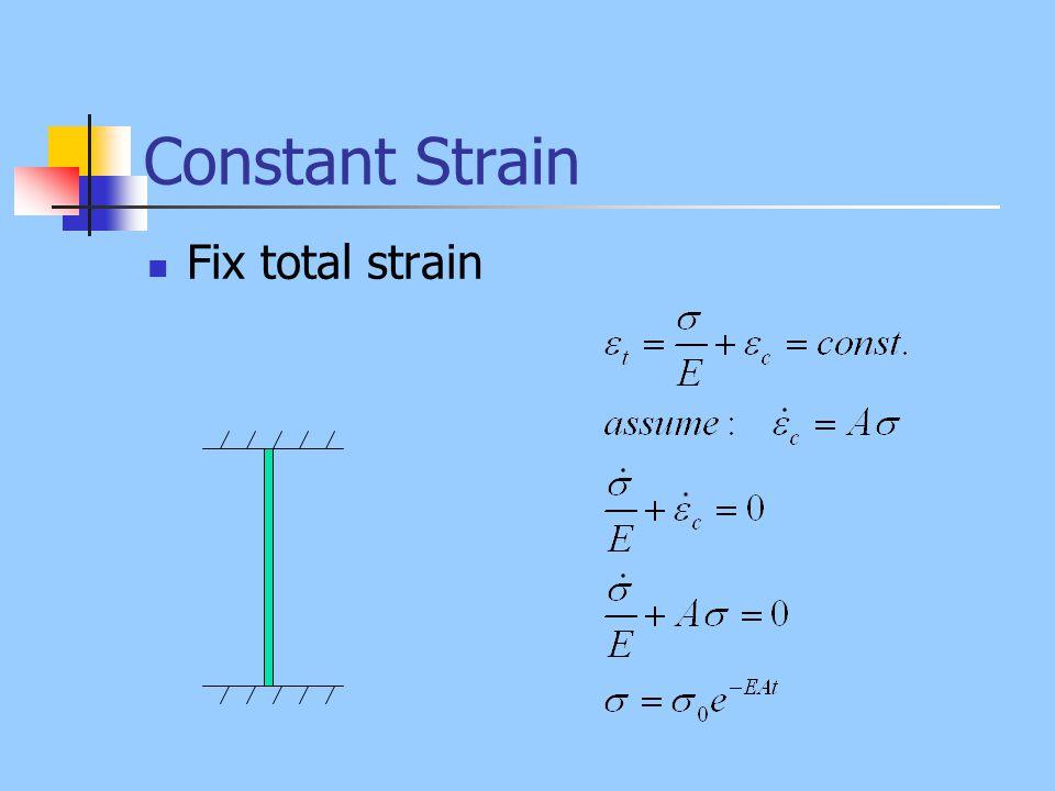 Constant Strain Fix total strain