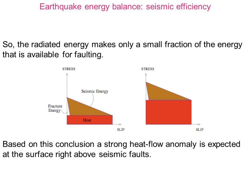 Earthquake energy balance: seismic efficiency