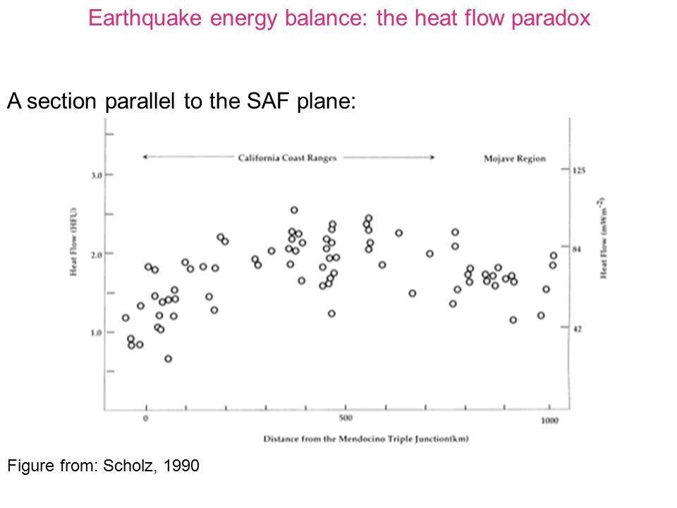 Earthquake energy balance: the heat flow paradox