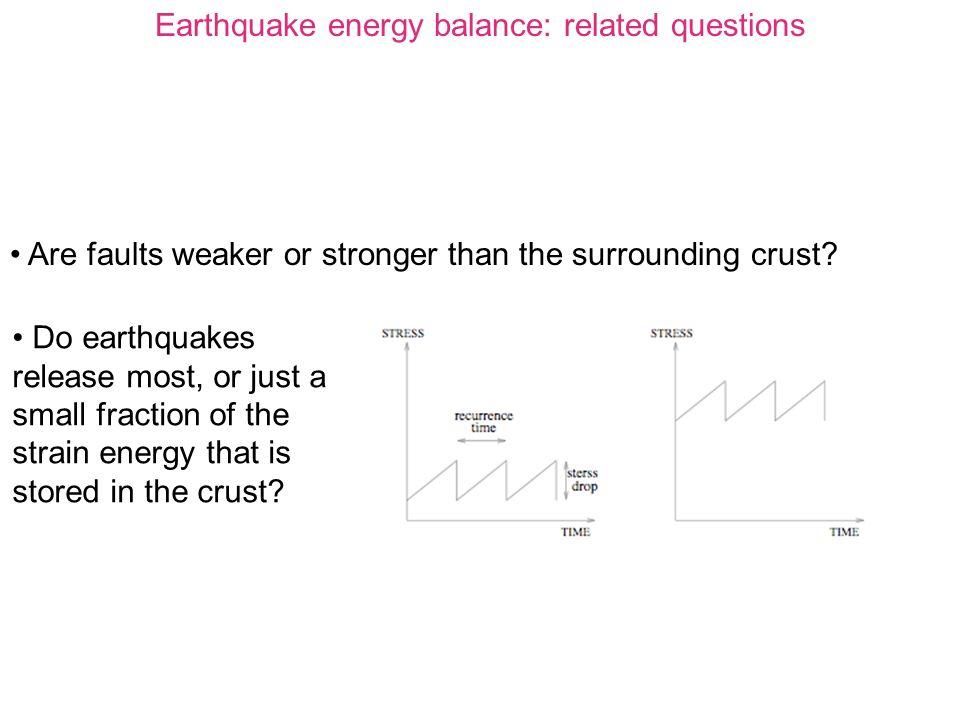 Earthquake energy balance: related questions