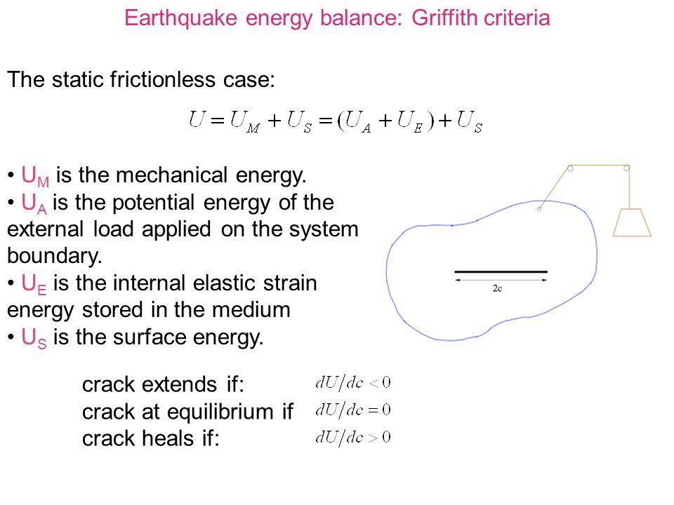 Earthquake energy balance: Griffith criteria