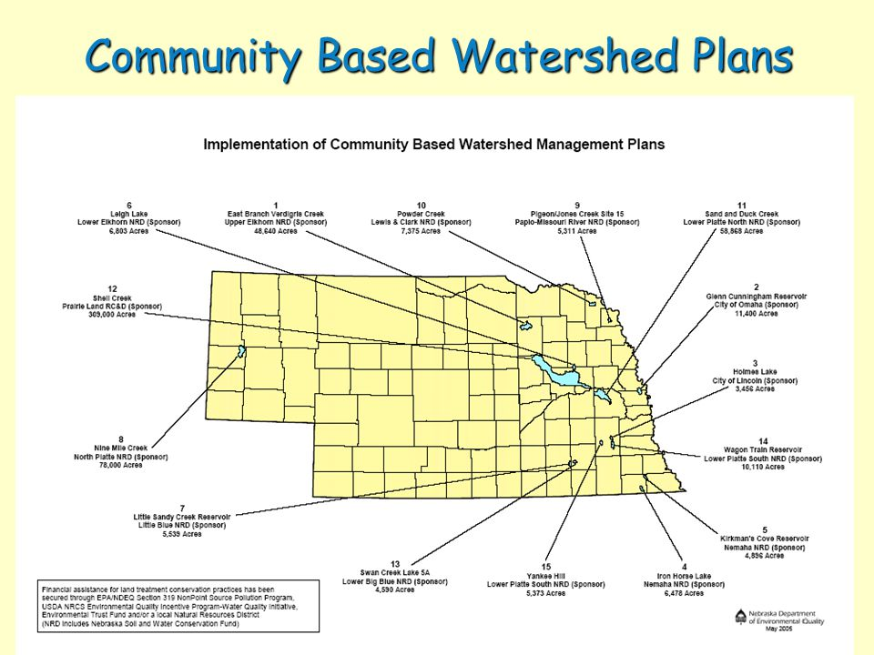 Community Based Watershed Plans