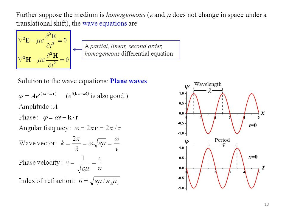 Solution to the wave equations: Plane waves
