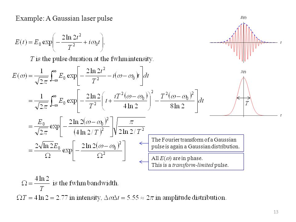 Example: A Gaussian laser pulse