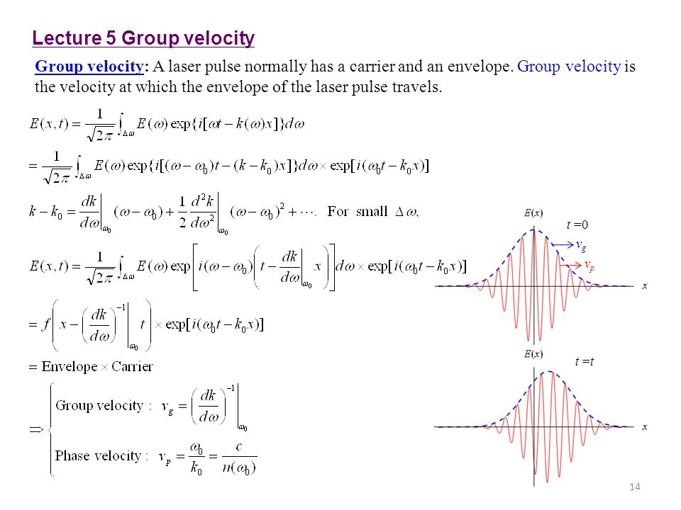 Lecture 5 Group velocity