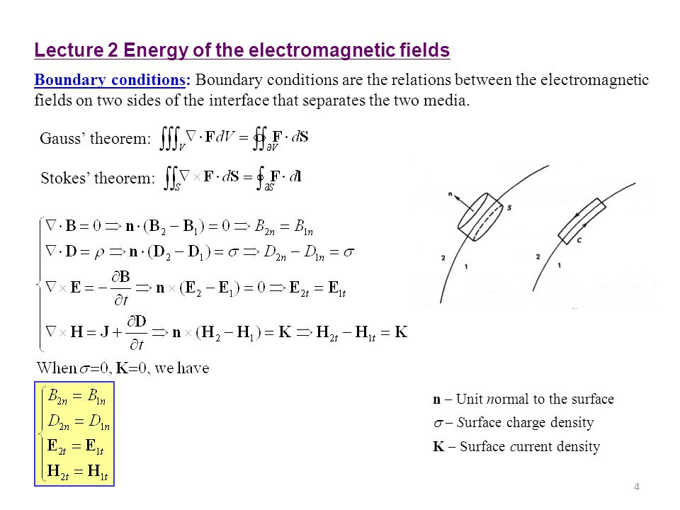 Lecture 2 Energy of the electromagnetic fields