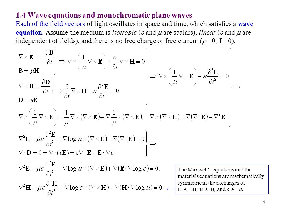 1.4 Wave equations and monochromatic plane waves