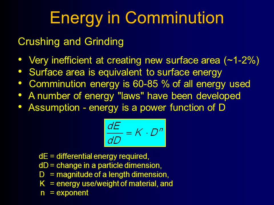 Energy in Comminution Crushing and Grinding