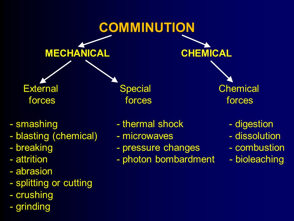 COMMINUTION MECHANICAL CHEMICAL. External Special Chemical. forces forces forces.