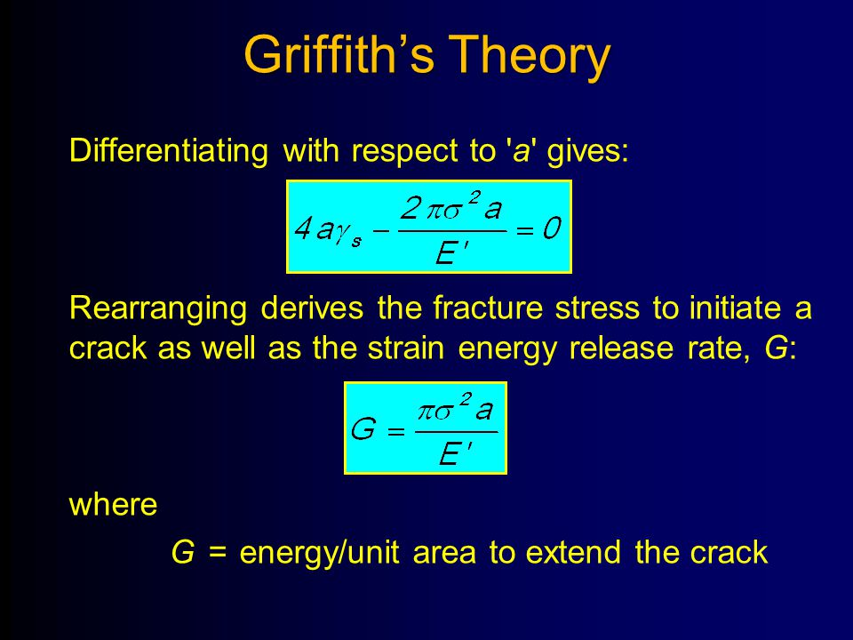 Griffith's Theory