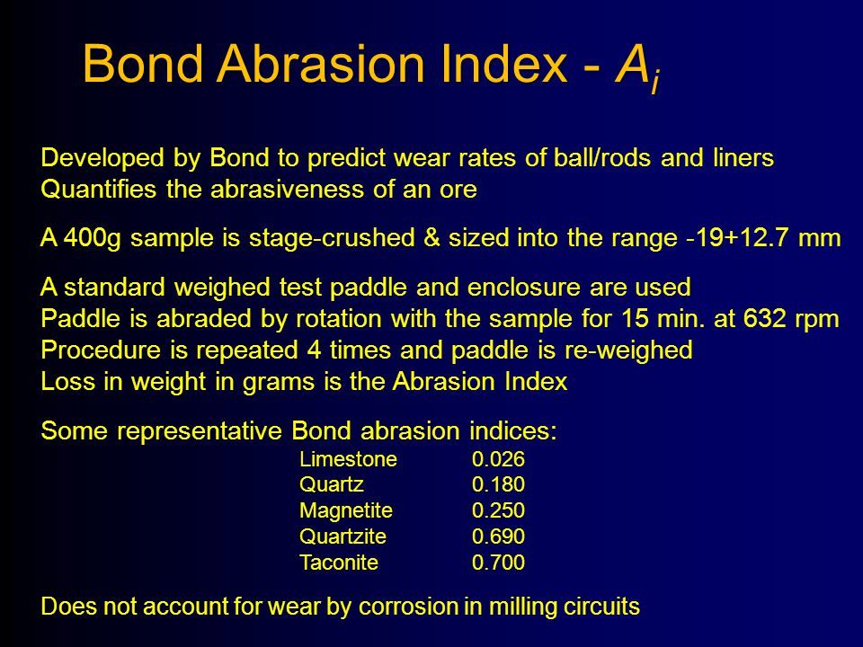 Bond Abrasion Index - Ai