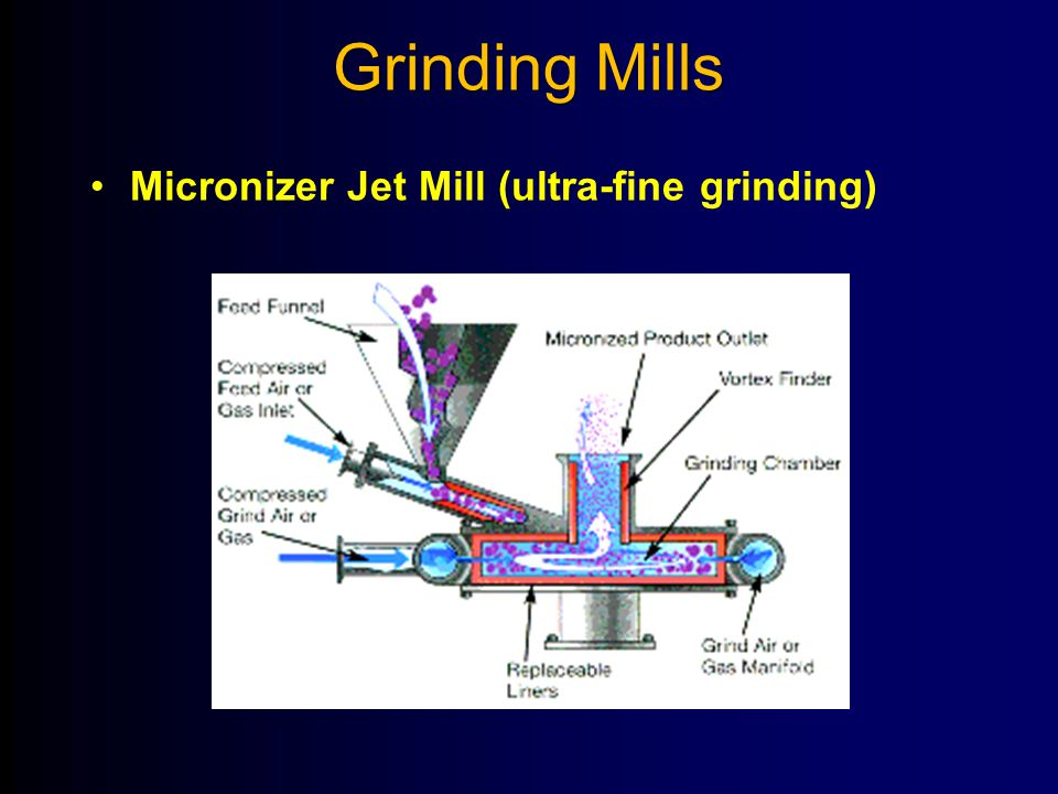 Grinding Mills Micronizer Jet Mill (ultra-fine grinding)
