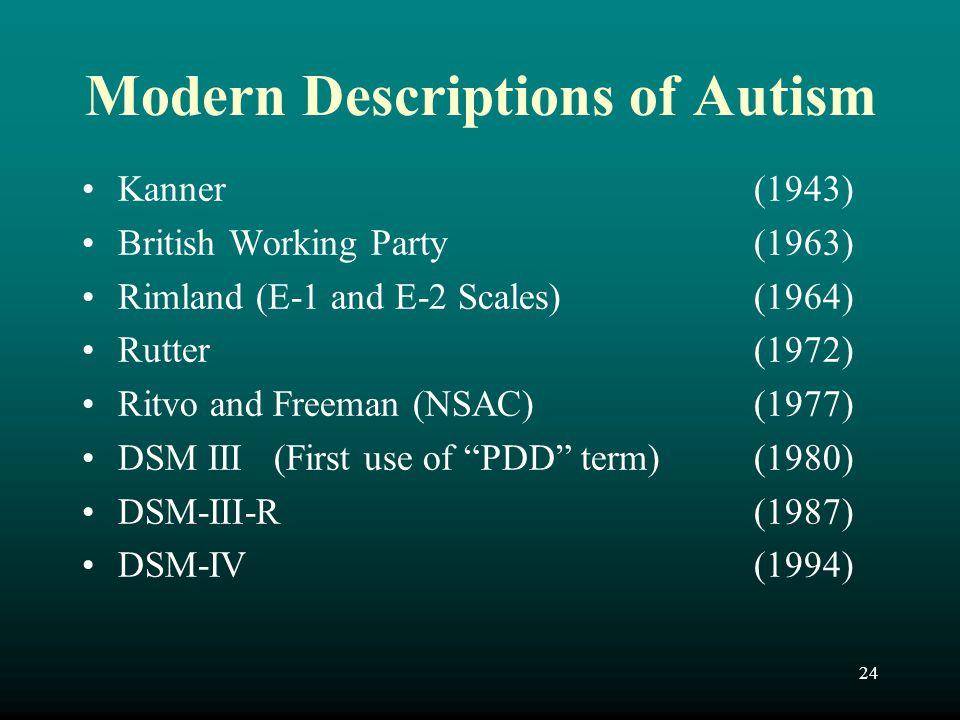 Modern Descriptions of Autism