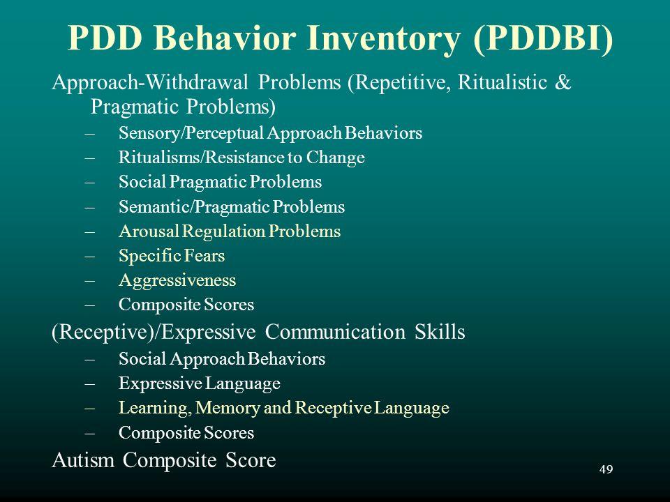 PDD Behavior Inventory (PDDBI)