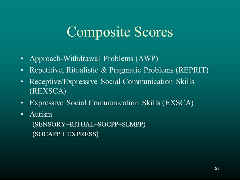 Composite Scores Approach-Withdrawal Problems (AWP)