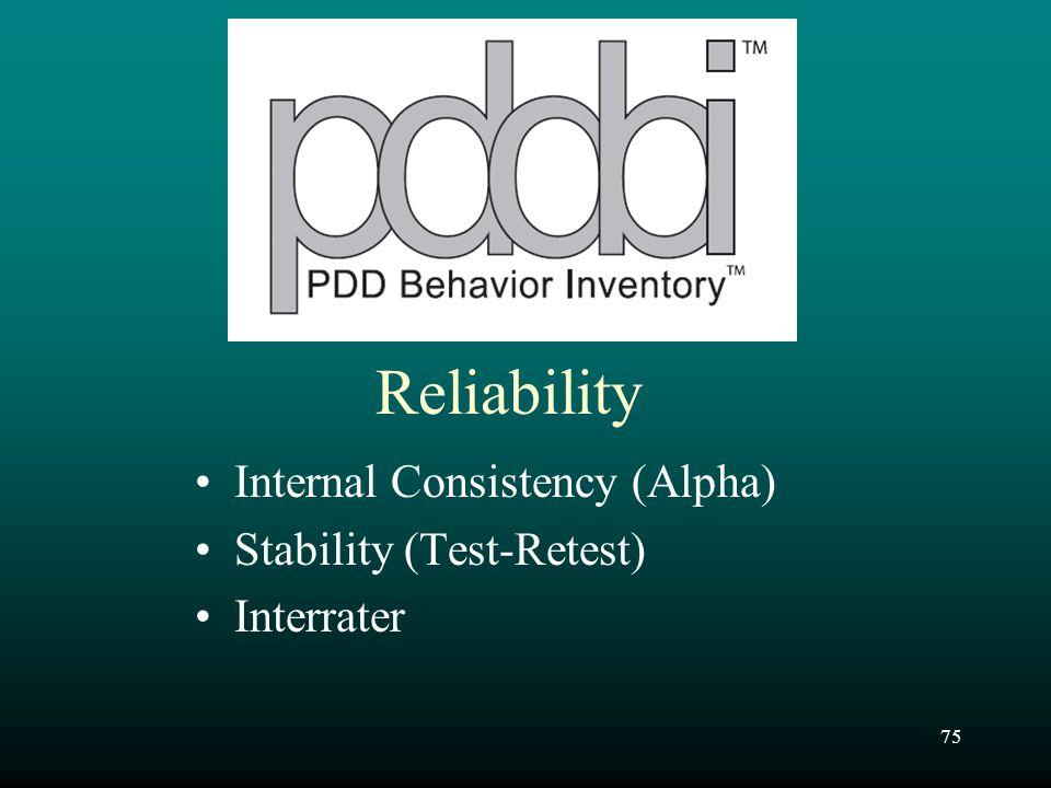 Reliability Internal Consistency (Alpha) Stability (Test-Retest)