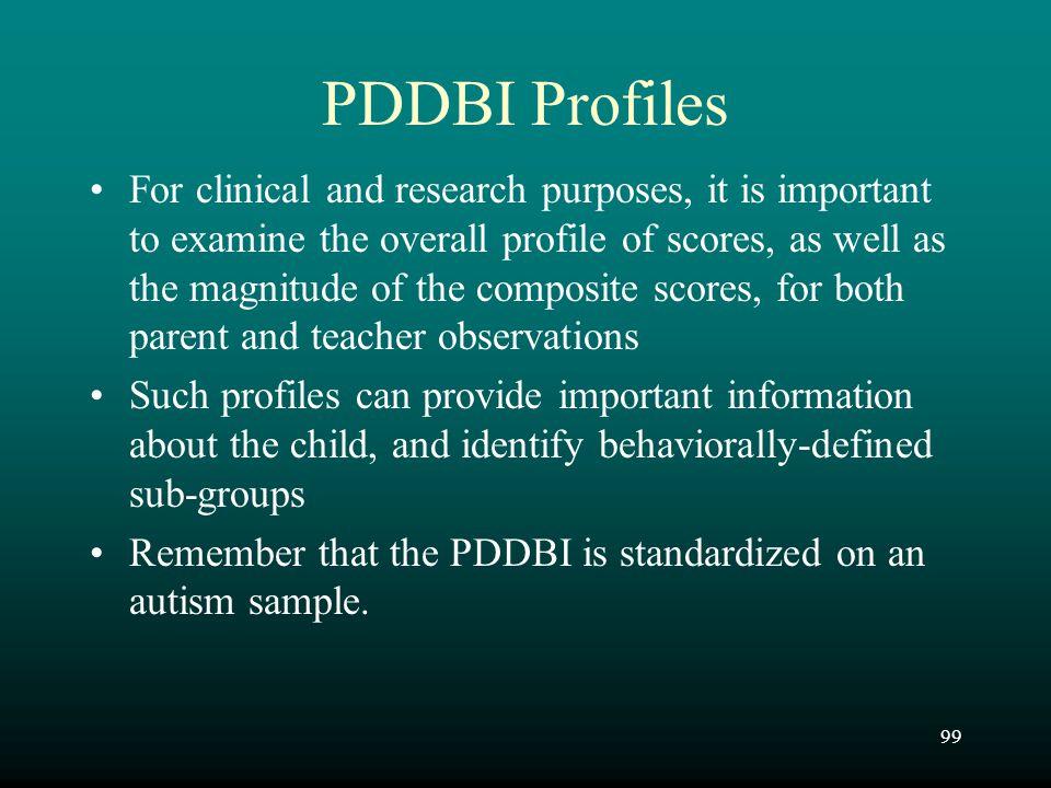 PDDBI Profiles