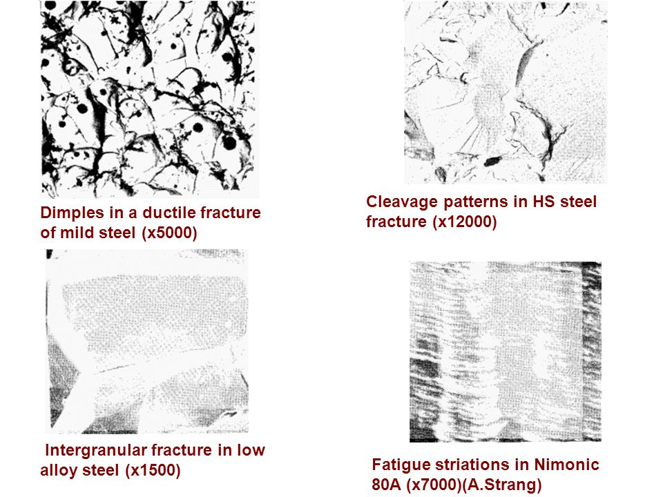 Cleavage patterns in HS steel fracture (x12000)