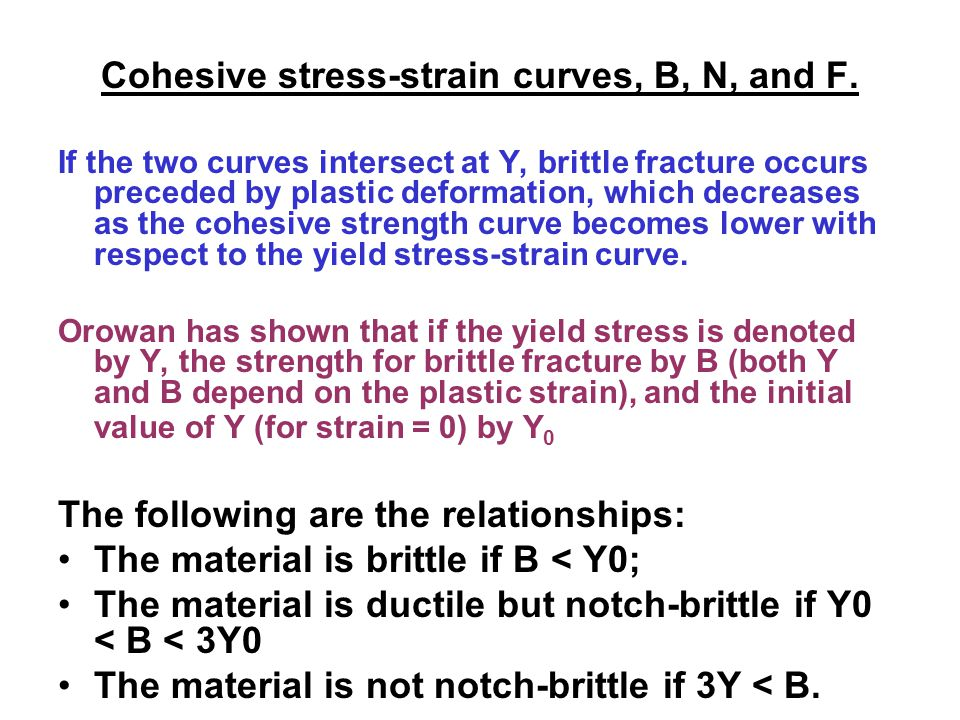 Cohesive stress-strain curves, B, N, and F.