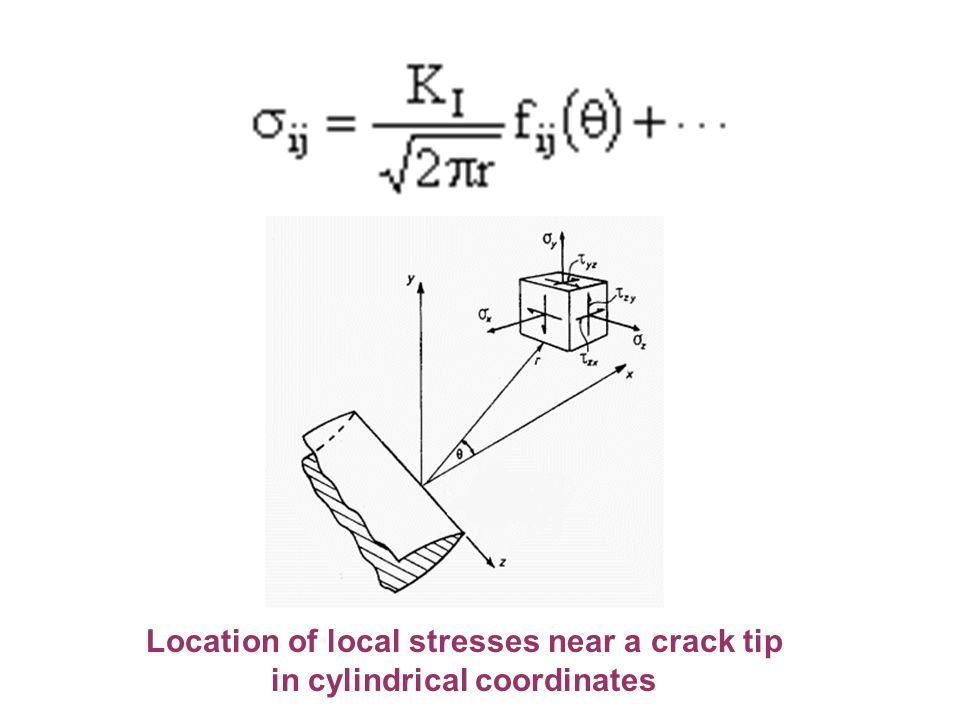 Location of local stresses near a crack tip in cylindrical coordinates