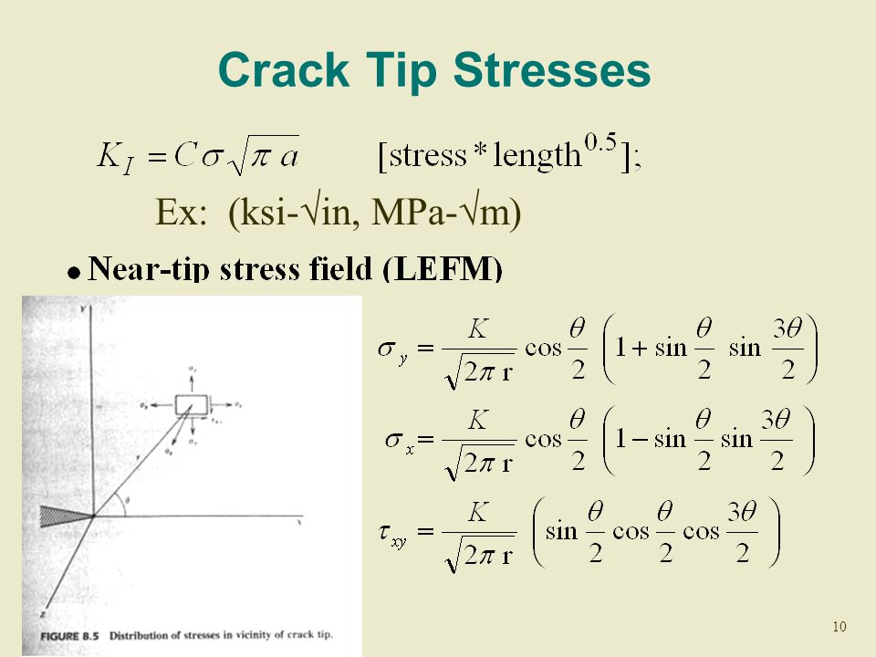Crack Tip Stresses Ex: (ksi-in, MPa-m)