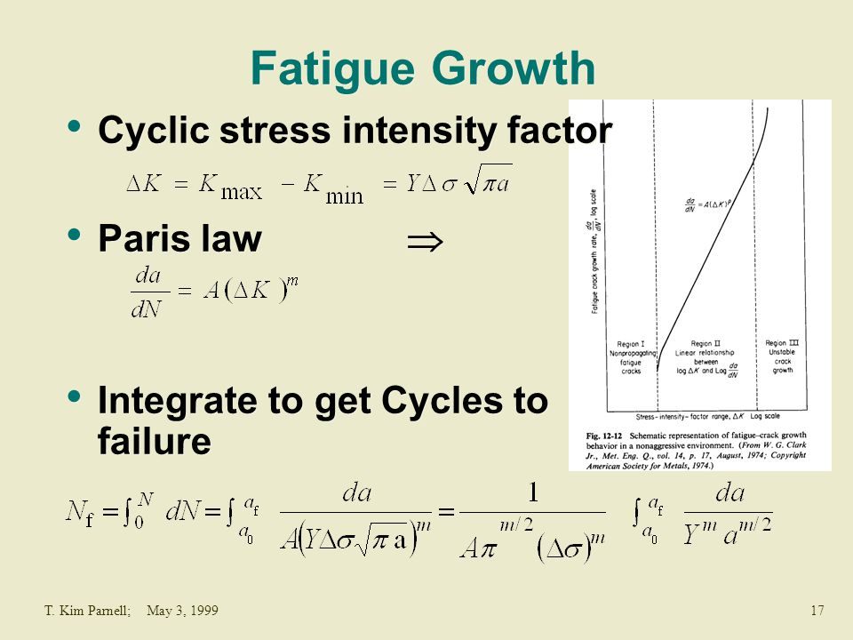 Fatigue Growth Cyclic stress intensity factor Paris law 