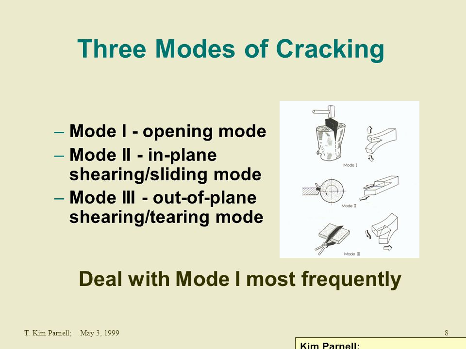 Three Modes of Cracking