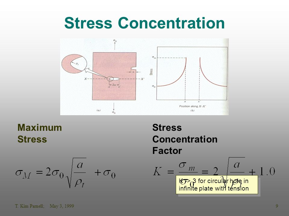 Stress Concentration Maximum Stress Stress Concentration Factor