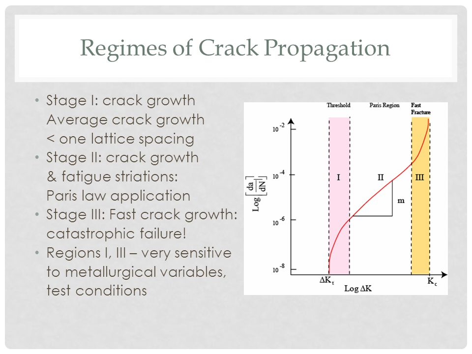 Regimes of Crack Propagation