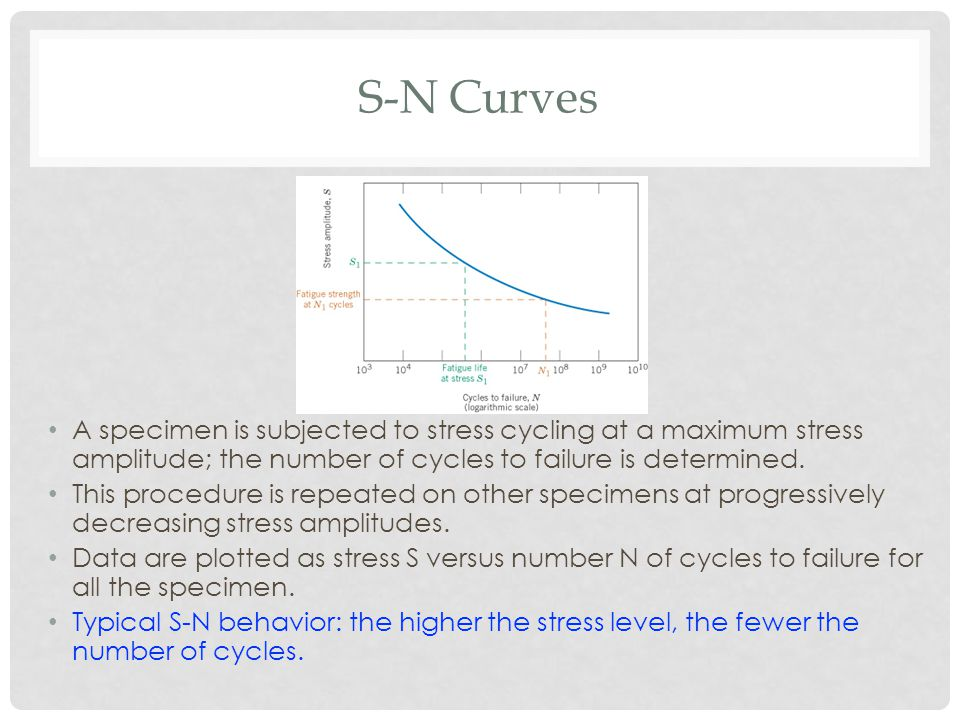 S-N Curves A specimen is subjected to stress cycling at a maximum stress amplitude; the number of cycles to failure is determined.
