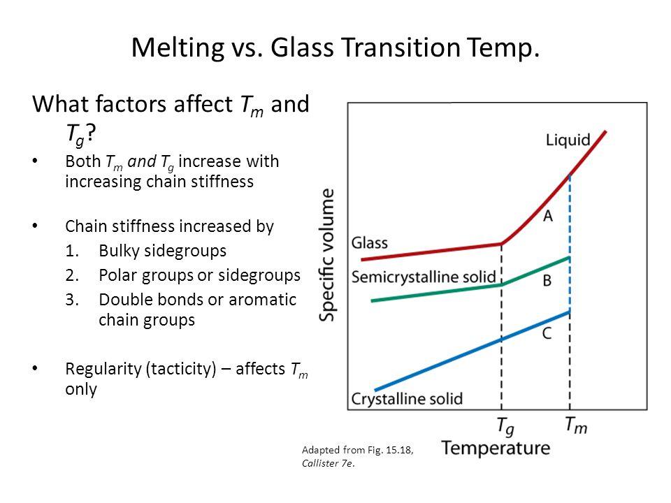Melting vs. Glass Transition Temp.