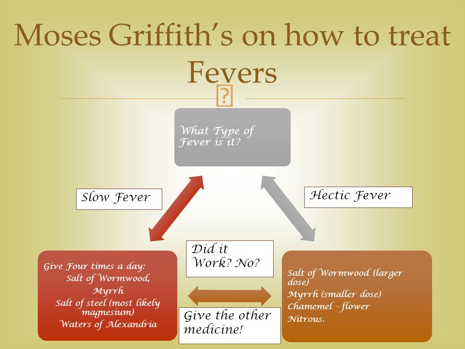 Moses Griffith's on how to treat Fevers