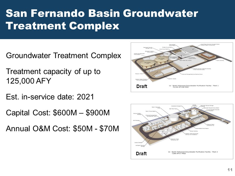 San Fernando Basin Groundwater Treatment Complex