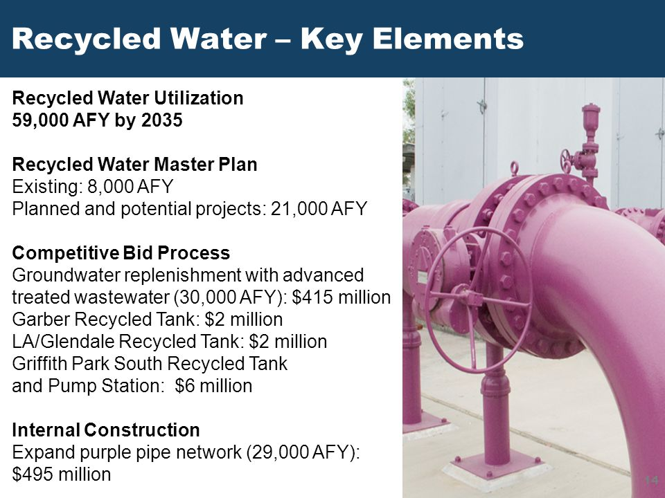 Recycled Water – Key Elements