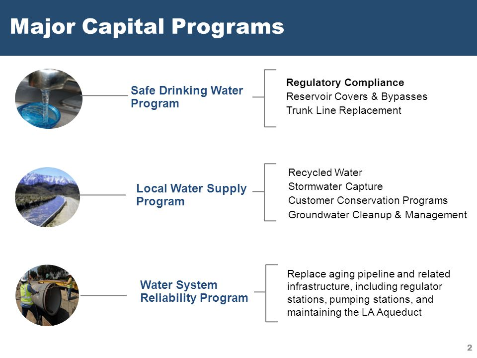 Major Capital Programs