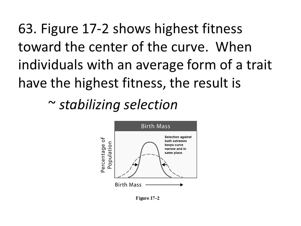 63. Figure 17-2 shows highest fitness toward the center of the curve