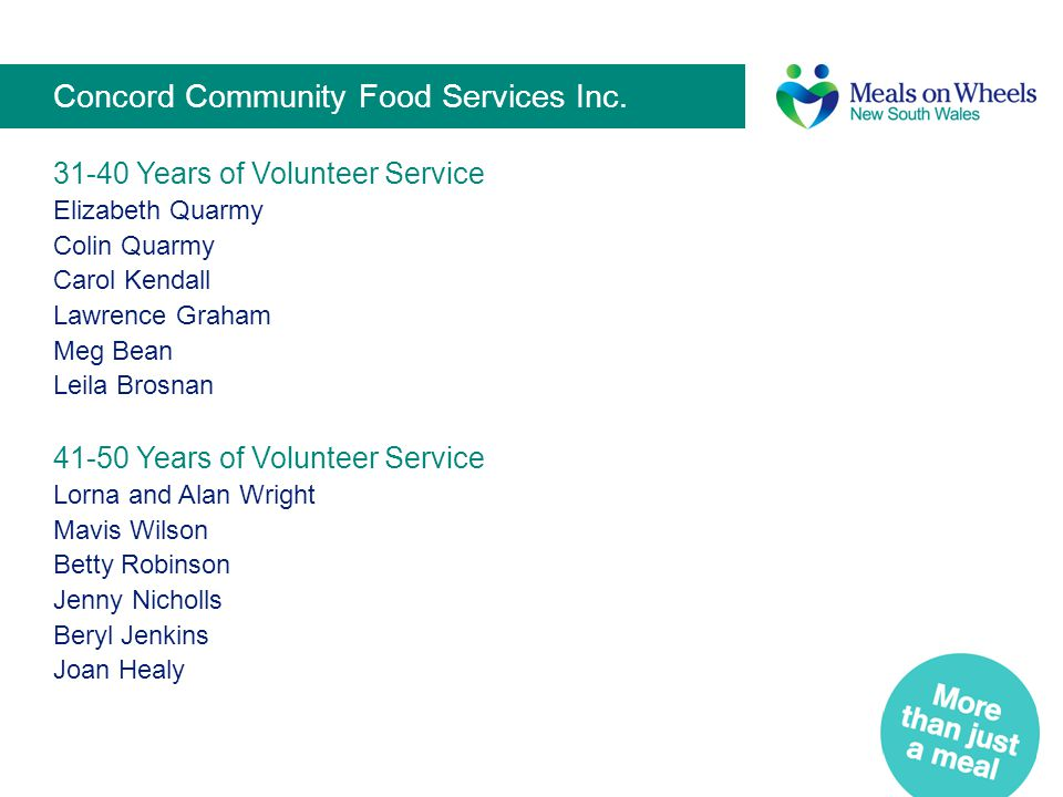 Concord Community Food Services Inc.
