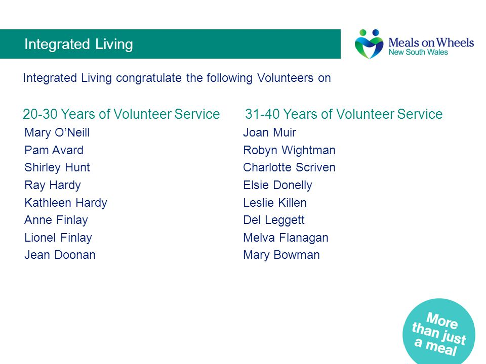 Integrated Living Integrated Living congratulate the following Volunteers on.