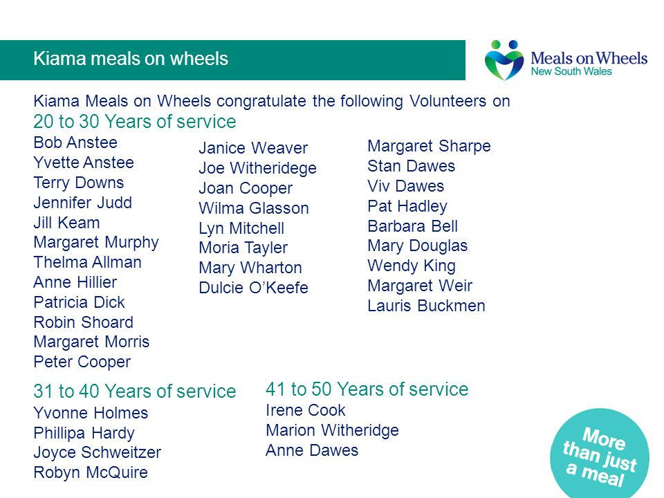 Kiama meals on wheels 20 to 30 Years of service