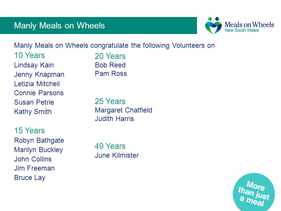 Manly Meals on Wheels 10 Years 20 Years 25 Years 15 Years 49 Years