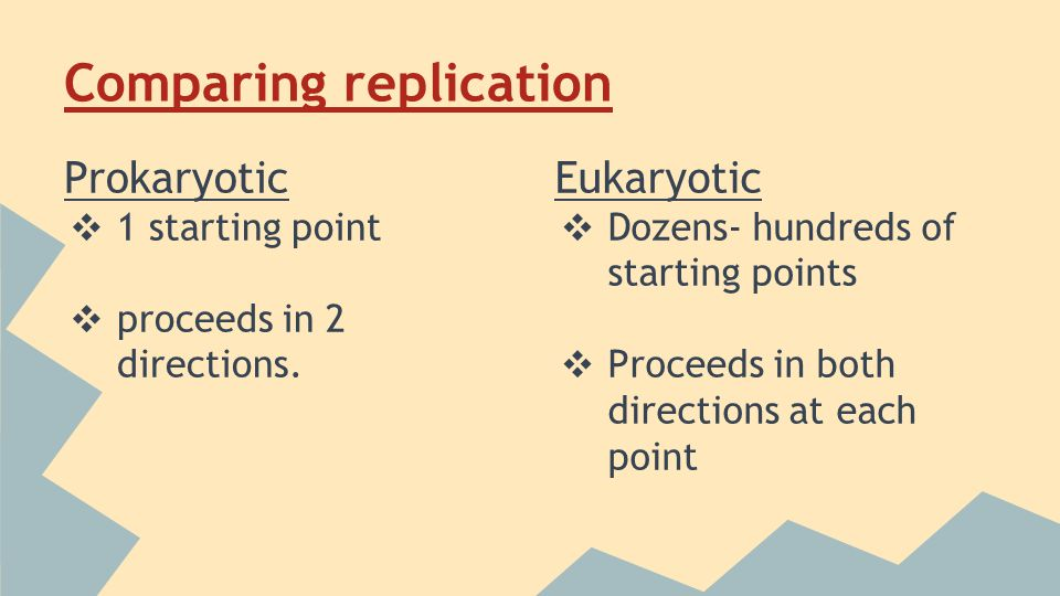 Comparing replication