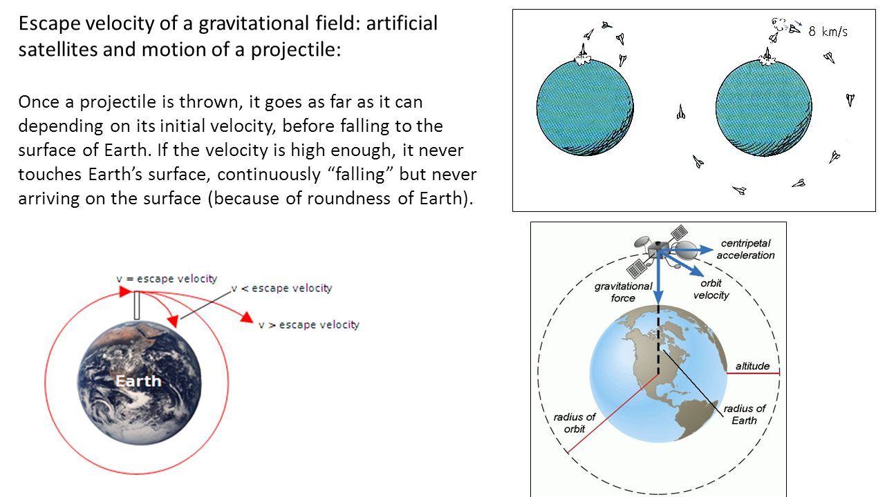 Escape velocity of a gravitational field: artificial satellites and motion of a projectile: