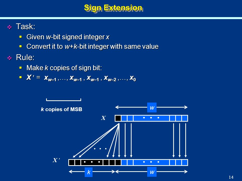 Sign Extension Task: Rule: Given w-bit signed integer x
