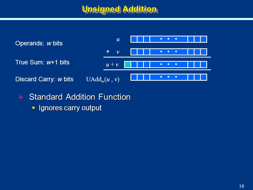 Standard Addition Function
