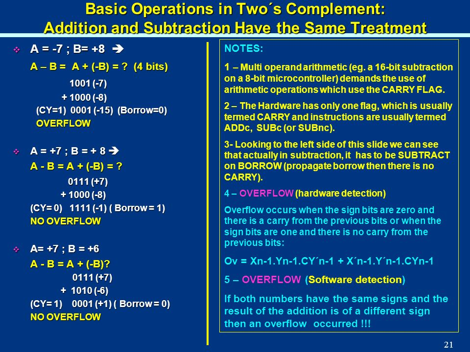 Basic Operations in Two´s Complement: Addition and Subtraction Have the Same Treatment