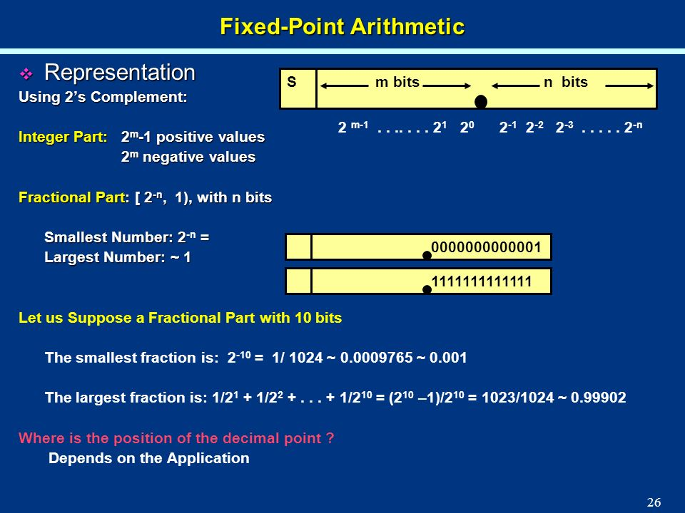 Fixed-Point Arithmetic