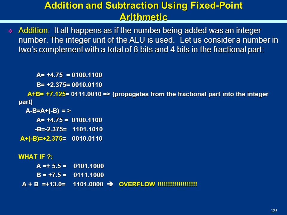 Addition and Subtraction Using Fixed-Point Arithmetic